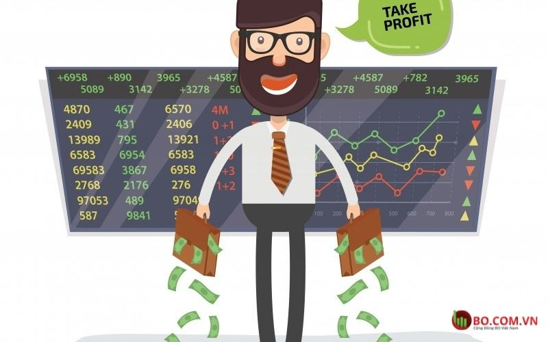 Take profit là gì