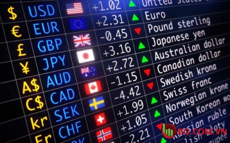 Các cặp tiền chính Forex là gì?