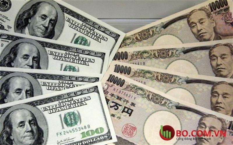 Đồng đô la cũng đạt mức cao nhất trong hai tuần là 110,37 yên