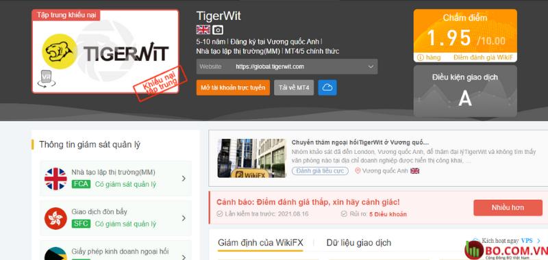TigerWit thuộc danh sách đen của WikiFX