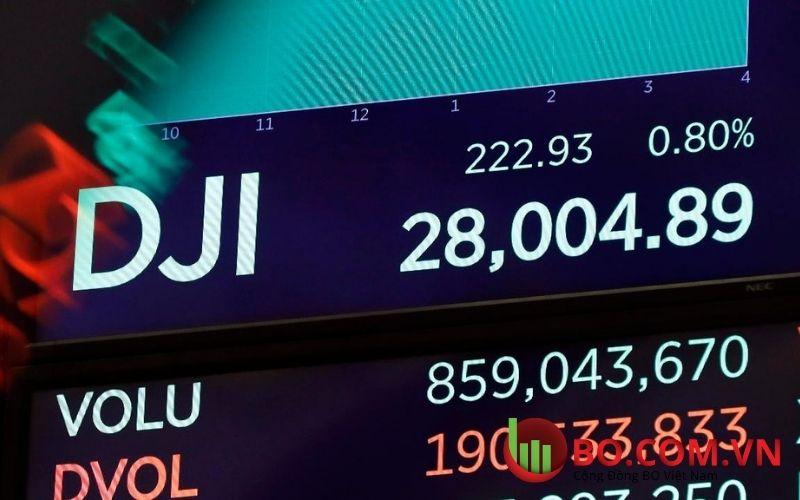 Vài nét tình hình các chỉ số S&P, chỉ số Dow