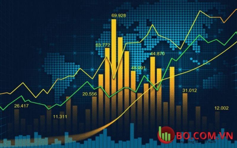 Lạm phát ở Mỹ giảm là đã làm thị trường chứng khoán toàn cầu giảm