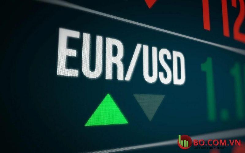 Tình hình cặp tiền EUR và USD hôm nay