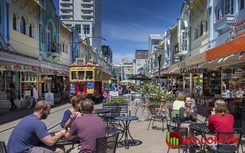 Vài nét tình hình kinh tế New Zealand