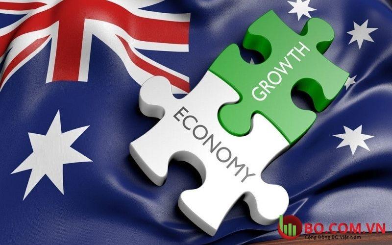 Vài nét về nền kinh tế Úc hiện nay